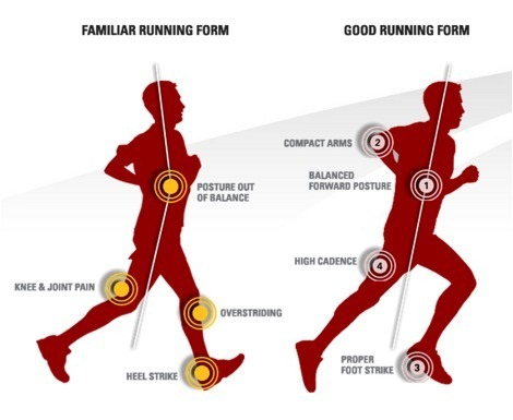 How to run longer, for longer…